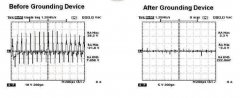 不锈钢压力表故障检测需用到不锈钢压力表电流